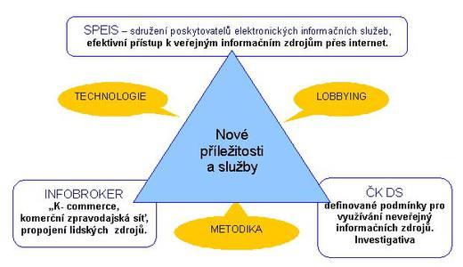 odb_clanky_3